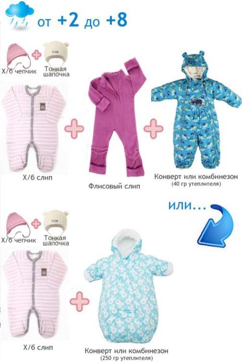 Чего одевать 2 х месячному ребенку
