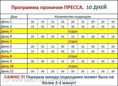 Таблица для тренировки в домашних условиях