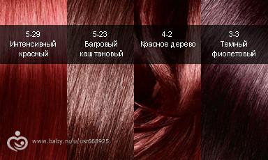 Красная дерево цвет волос