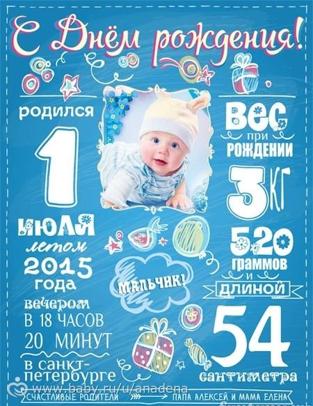 Плакат на годик мальчику