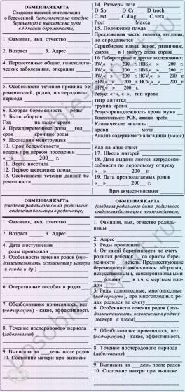 Какие документы дают при выписке из роддома