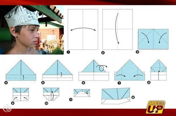 Как сделать головные уборы из бумаги своими руками