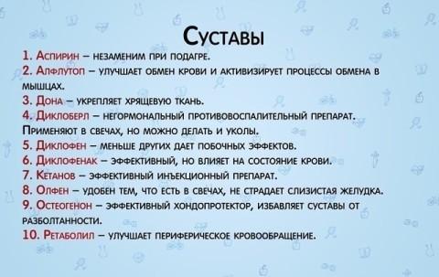 Для ознакомления)