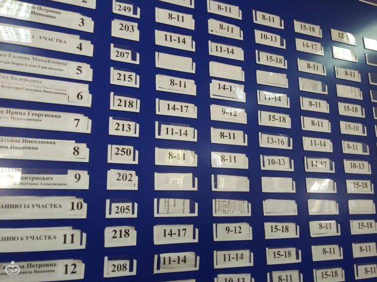 Телефон регистратуры бывшей 7 на гайве
