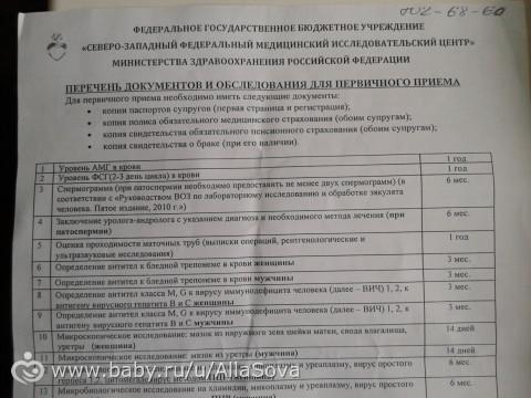 Список медицинских анализов