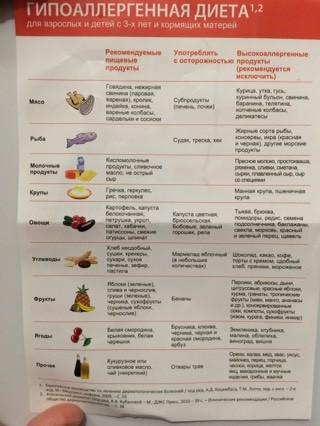 гипоаллергенная диета стол