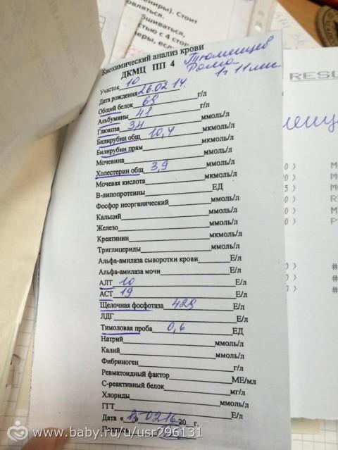 Как по анализу крови определить рахит