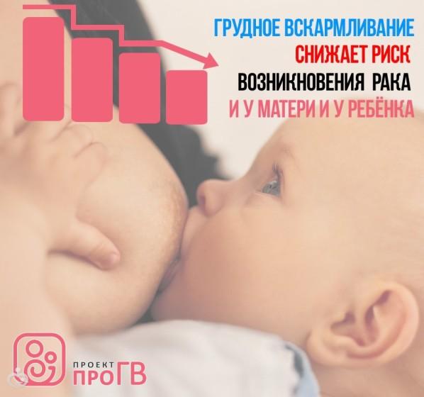 15 февраля - Международный день детей, больных раком.